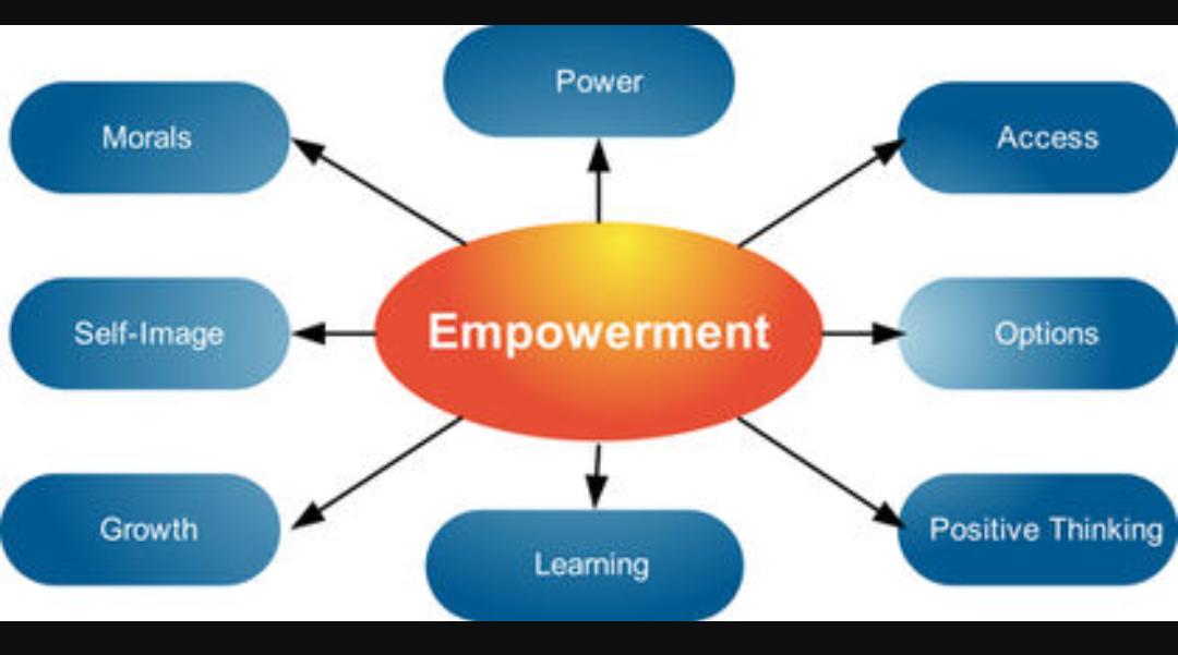 Empowerment Vs. Enslavement W/Intuitive Healer Tawnya Love